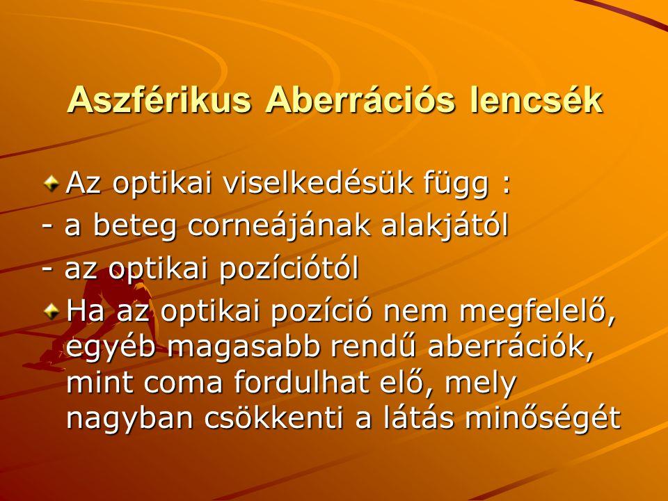 Aszférikus Aberrációs lencsék Az optikai viselkedésük függ : - a beteg corneájának alakjától - az optikai pozíciótól Ha az optikai pozíció nem megfele