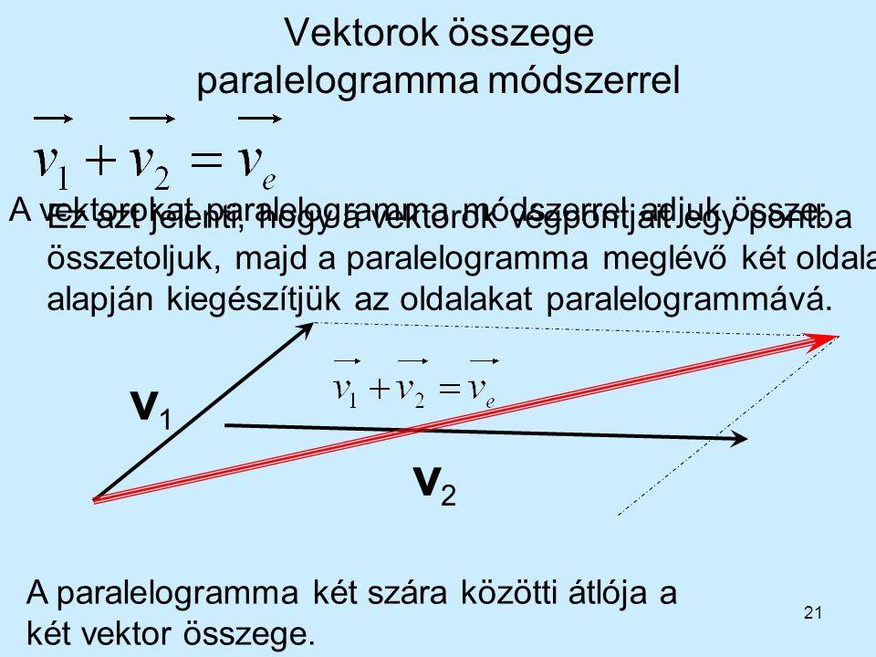 21 Vektorok összege paralelogramma módszerrel v1v1 v2v2 A vektorokat paralelogramma módszerrel adjuk össze: Ez azt jelenti, hogy a vektorok végpontjai