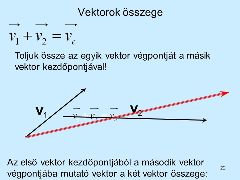 22 Vektorok összege v1v1 v2v2 Toljuk össze az egyik vektor végpontját a másik vektor kezdőpontjával! Az első vektor kezdőpontjából a második vektor vé