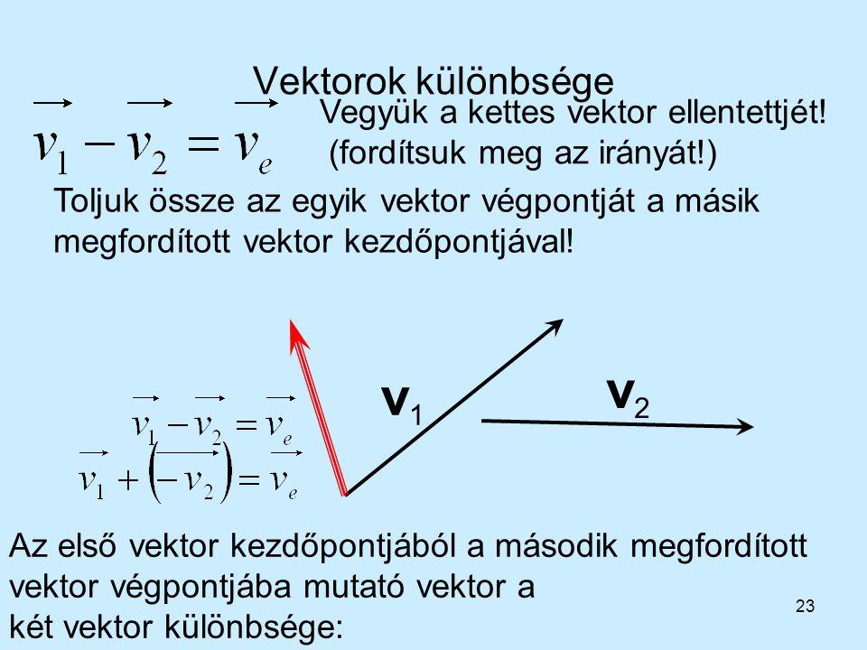23 Vektorok különbsége v1v1 v2v2 Toljuk össze az egyik vektor végpontját a másik megfordított vektor kezdőpontjával! Az első vektor kezdőpontjából a m