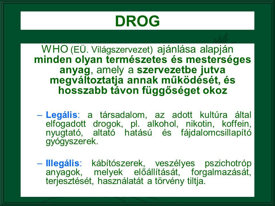 DROG WHO (EÜ. Világszervezet) ajánlása alapján minden olyan természetes és mesterséges anyag, amely a szervezetbe jutva megváltoztatja annak működését