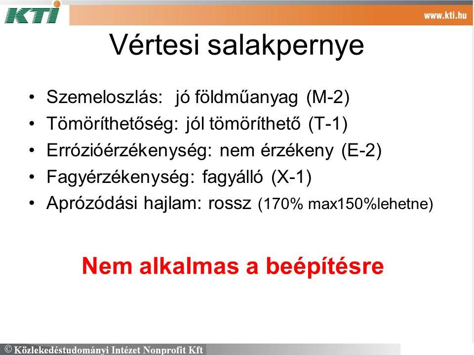 Vértesi salakpernye Szemeloszlás: jó földműanyag (M-2) Tömöríthetőség: jól tömöríthető (T-1) Errózióérzékenység: nem érzékeny (E-2) Fagyérzékenység: f
