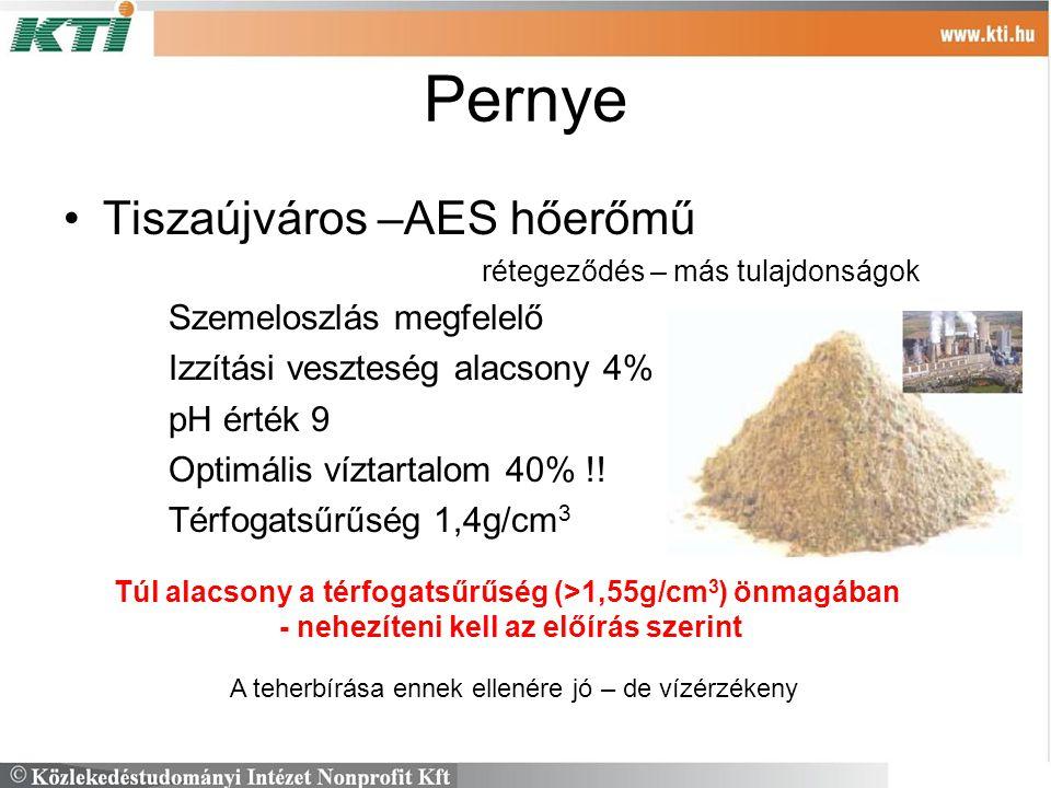 Pernye Tiszaújváros –AES hőerőmű rétegeződés – más tulajdonságok Szemeloszlás megfelelő Izzítási veszteség alacsony 4% pH érték 9 Optimális víztartalo