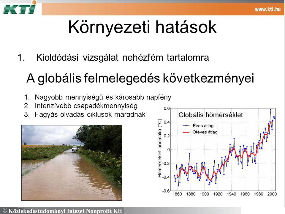 Környezeti hatások 1.Kioldódási vizsgálat nehézfém tartalomra A globális felmelegedés következményei 1.Nagyobb mennyiségű és károsabb napfény 2.Intenz