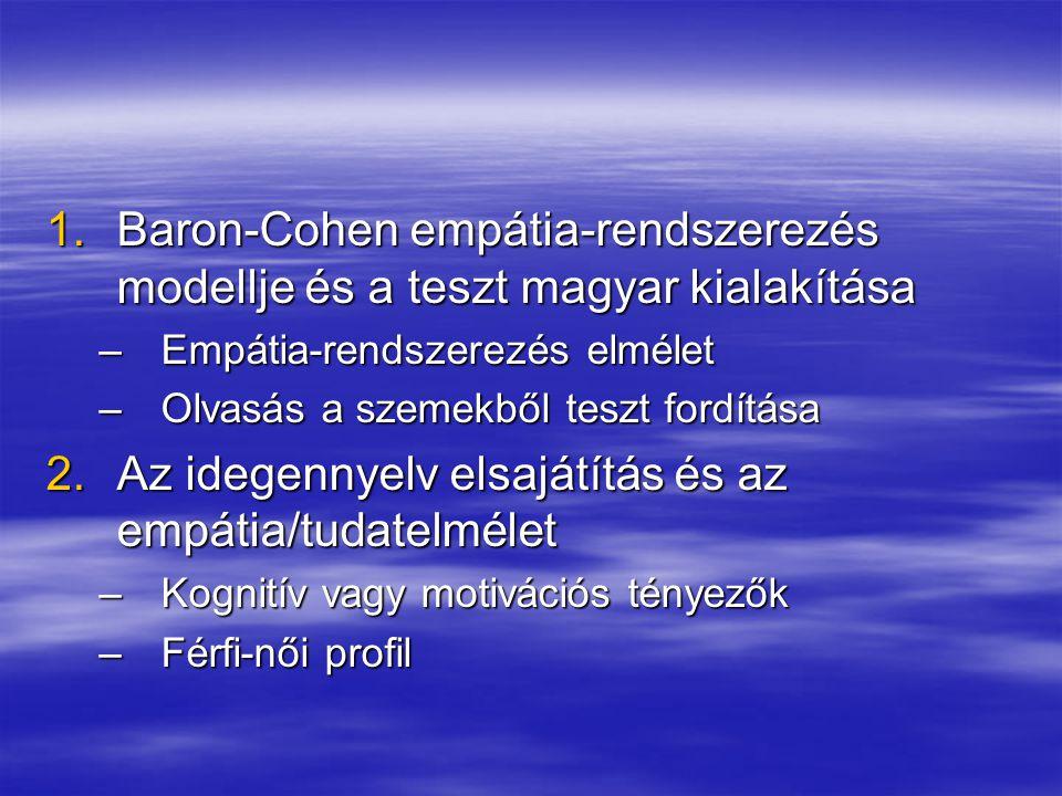 1.Baron-Cohen empátia-rendszerezés modellje és a teszt magyar kialakítása –Empátia-rendszerezés elmélet –Olvasás a szemekből teszt fordítása 2.Az ideg