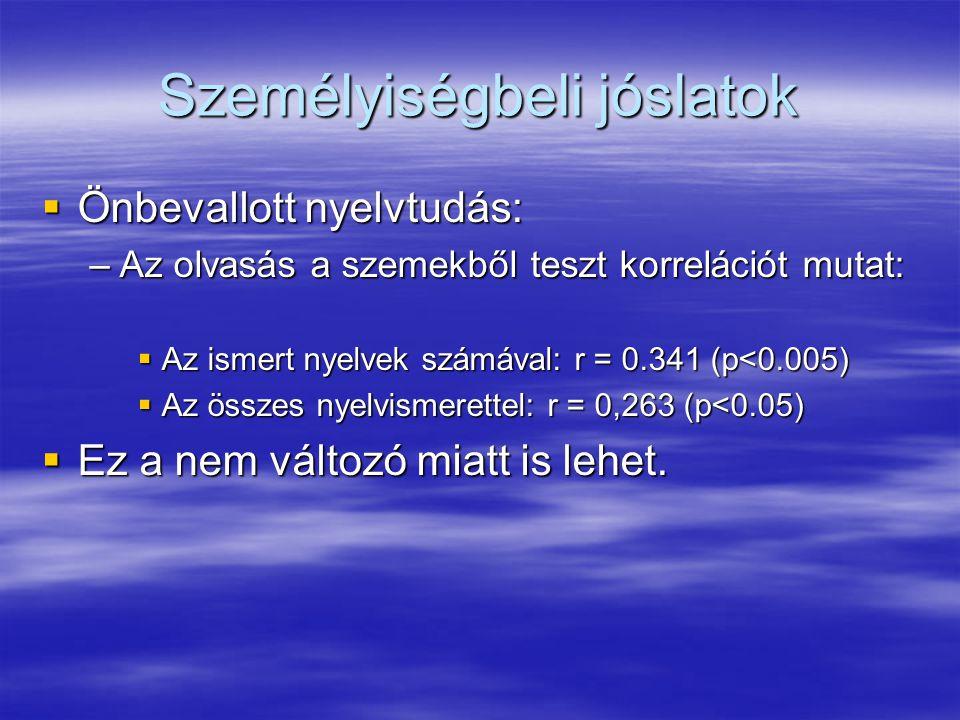 Személyiségbeli jóslatok  Önbevallott nyelvtudás: –Az olvasás a szemekből teszt korrelációt mutat:  Az ismert nyelvek számával: r = 0.341 (p<0.005)  Az összes nyelvismerettel: r = 0,263 (p<0.05)  Ez a nem változó miatt is lehet.