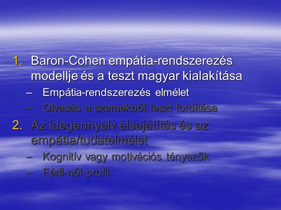 1.Baron-Cohen empátia-rendszerezés modellje és a teszt magyar kialakítása –Empátia-rendszerezés elmélet –Olvasás a szemekből teszt fordítása 2.Az idegennyelv elsajátítás és az empátia/tudatelmélet –Kognitív vagy motivációs tényezők –Férfi-női profil