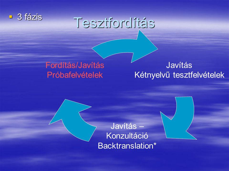 Tesztfordítás  3 fázis Javítás Kétnyelvű tesztfelvételek Javítás – Konzultáció Backtranslation* Fordítás/Javítás Próbafelvételek