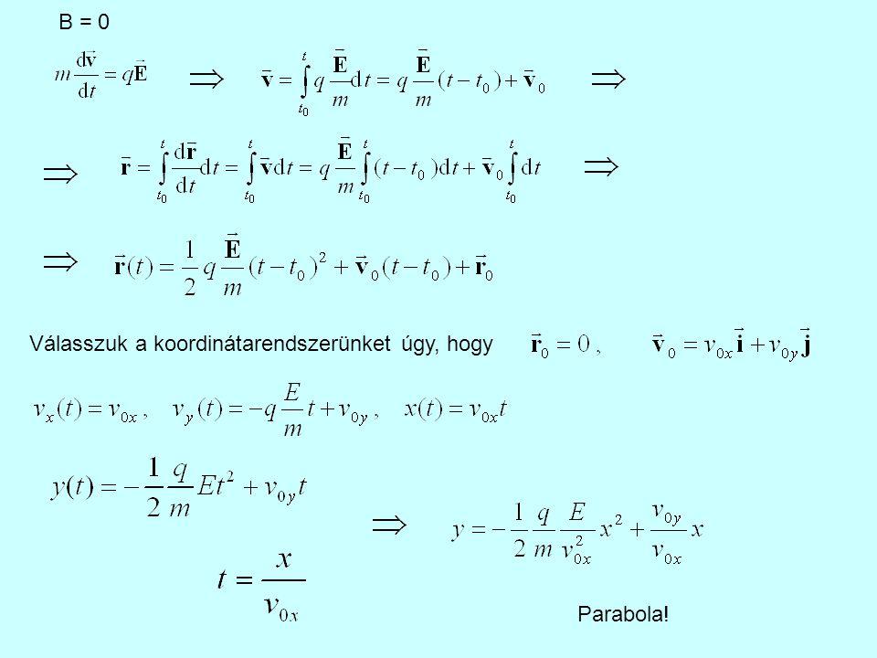 Válasszuk a koordinátarendszerünket úgy, hogy Parabola! B = 0