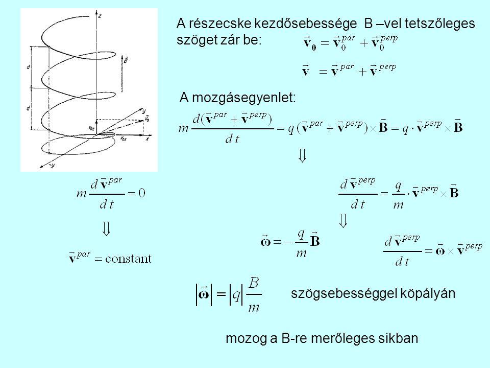 A részecske kezdősebessége B –vel tetszőleges szöget zár be: A mozgásegyenlet: szögsebességgel köpályán mozog a B-re merőleges sikban