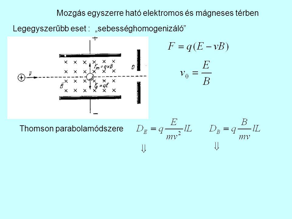 """Mozgás egyszerre ható elektromos és mágneses térben Legegyszerűbb eset : """"sebességhomogenizáló"""" Thomson parabolamódszere"""