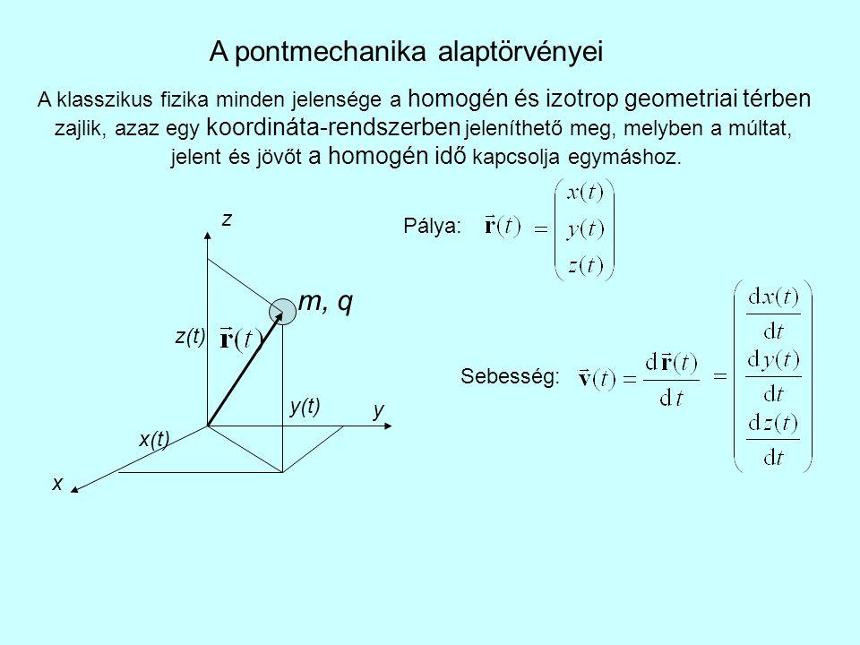 A pontmechanika alaptörvényei A klasszikus fizika minden jelensége a homogén és izotrop geometriai térben zajlik, azaz egy koordináta-rendszerben jele