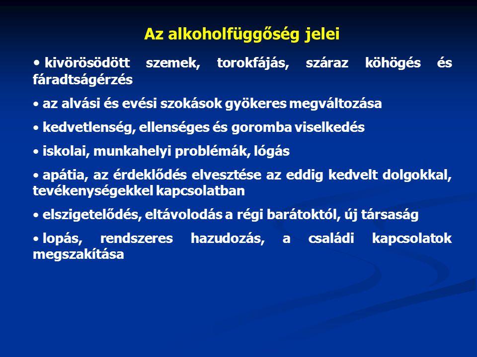 Az alkoholfüggőség jelei kivörösödött szemek, torokfájás, száraz köhögés és fáradtságérzés az alvási és evési szokások gyökeres megváltozása kedvetlen