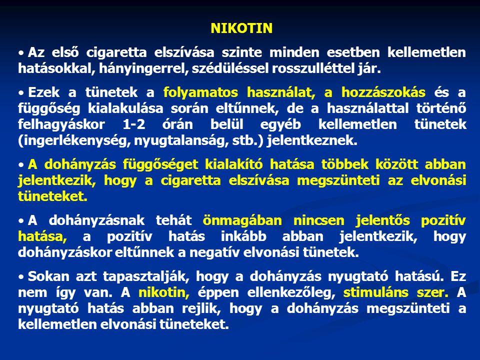 NIKOTIN Az első cigaretta elszívása szinte minden esetben kellemetlen hatásokkal, hányingerrel, szédüléssel rosszulléttel jár. Ezek a tünetek a folyam