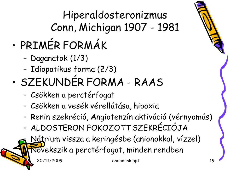 30/11/2009endomisk.ppt19 Hiperaldosteronizmus Conn, Michigan 1907 - 1981 PRIMÉR FORMÁK –Daganatok (1/3) –Idiopatikus forma (2/3) SZEKUNDÉR FORMA - RAA