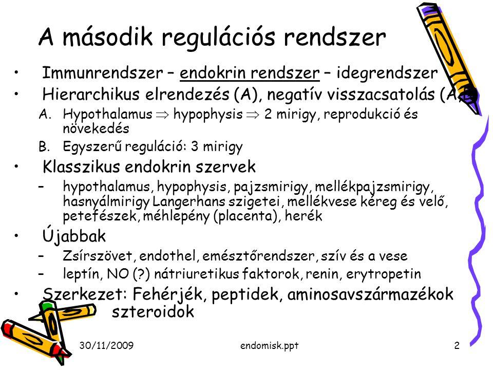 30/11/2009endomisk.ppt3 Zavarok formái Hiperfunkció, hipofunkció, diszfunkció Centrális és perifériás zavarok a HTH – HYP – pajzsmirigy, mellékvesekéreg, nemi hormonok rendszerben Szintek: hormon, receptor, postreceptor Primér és másodlagos (kompenzációs) zavarok