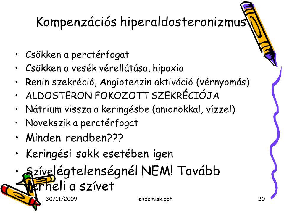 30/11/2009endomisk.ppt20 Kompenzációs hiperaldosteronizmus Csökken a perctérfogat Csökken a vesék vérellátása, hipoxia Renin szekréció, Angiotenzin ak