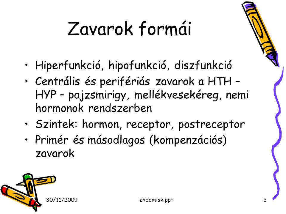 30/11/2009endomisk.ppt3 Zavarok formái Hiperfunkció, hipofunkció, diszfunkció Centrális és perifériás zavarok a HTH – HYP – pajzsmirigy, mellékvesekér