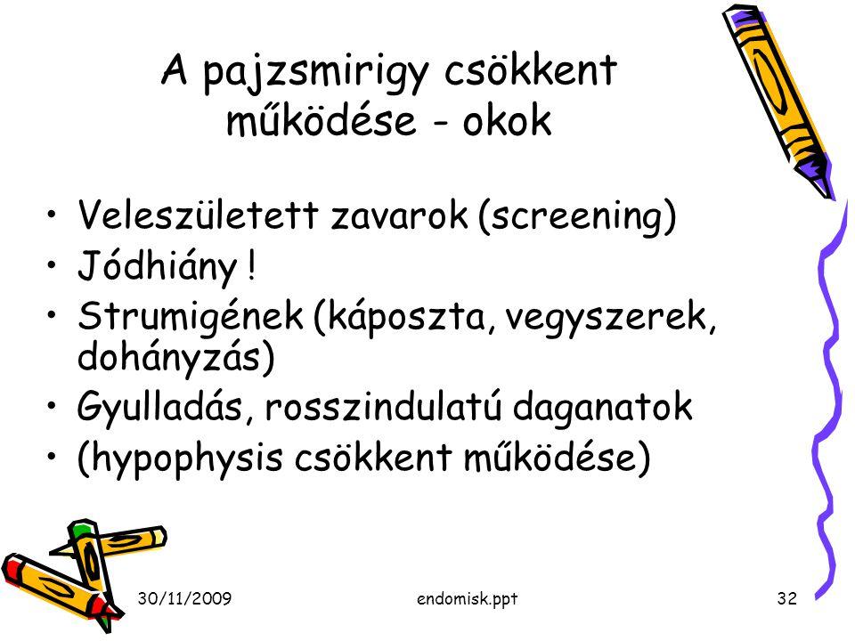 30/11/2009endomisk.ppt32 A pajzsmirigy csökkent működése - okok Veleszületett zavarok (screening) Jódhiány ! Strumigének (káposzta, vegyszerek, dohány