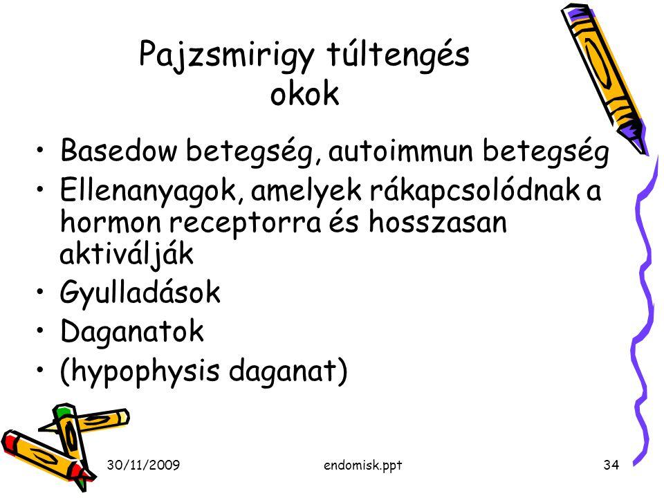 30/11/2009endomisk.ppt34 Pajzsmirigy túltengés okok Basedow betegség, autoimmun betegség Ellenanyagok, amelyek rákapcsolódnak a hormon receptorra és h