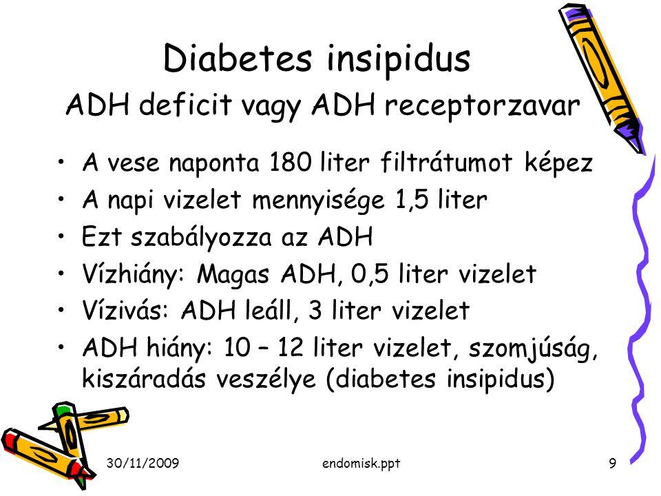 30/11/2009endomisk.ppt9 Diabetes insipidus ADH deficit vagy ADH receptorzavar A vese naponta 180 liter filtrátumot képez A napi vizelet mennyisége 1,5