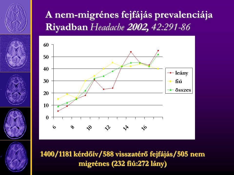 A nem-migrénes fejfájás prevalenciája Riyadban Headache 2002, 42:291-86 1400/1181 kérdőív/588 visszatérő fejfájás/505 nem migrénes (232 fiú:272 lány)