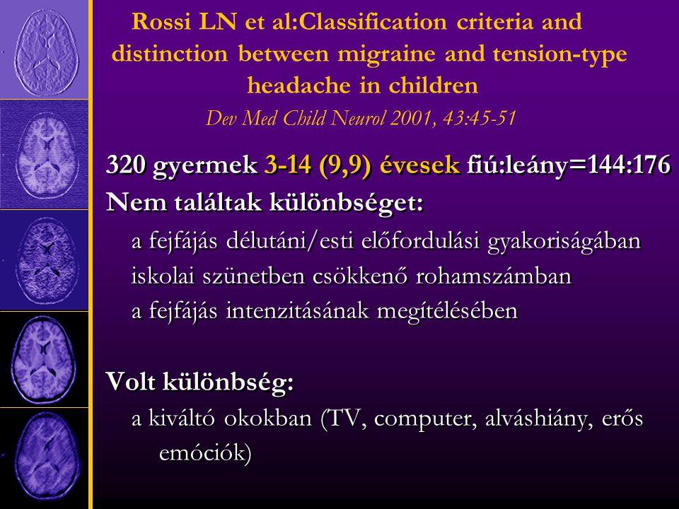 Rossi LN et al:Classification criteria and distinction between migraine and tension-type headache in children Dev Med Child Neurol 2001, 43:45-51 320 gyermek 3-14 (9,9) évesek fiú:leány=144:176 Nem találtak különbséget: a fejfájás délutáni/esti előfordulási gyakoriságában iskolai szünetben csökkenő rohamszámban a fejfájás intenzitásának megítélésében Volt különbség: a kiváltó okokban (TV, computer, alváshiány, erős emóciók) 320 gyermek 3-14 (9,9) évesek fiú:leány=144:176 Nem találtak különbséget: a fejfájás délutáni/esti előfordulási gyakoriságában iskolai szünetben csökkenő rohamszámban a fejfájás intenzitásának megítélésében Volt különbség: a kiváltó okokban (TV, computer, alváshiány, erős emóciók)