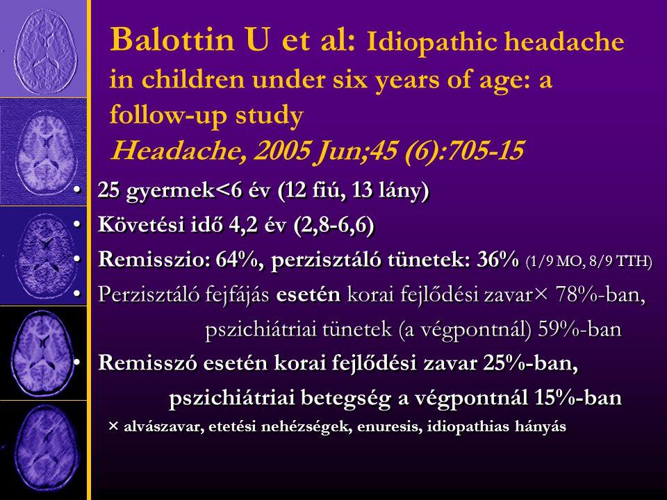 Balottin U et al: Idiopathic headache in children under six years of age: a follow-up study Headache, 2005 Jun;45 (6):705-15 25 gyermek<6 év (12 fiú,