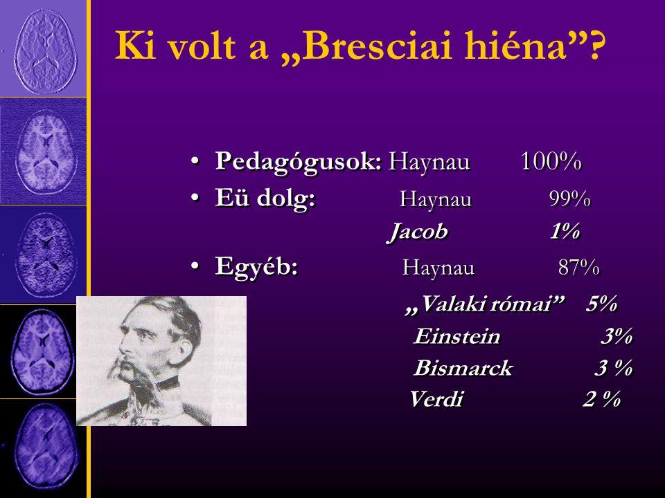 "Ki volt a ""Bresciai hiéna""? Pedagógusok: Haynau 100% Eü dolg: Haynau 99% Jacob 1% Egyéb: Haynau 87% "" Valaki római"" 5% Einstein 3% Bismarck 3 % Verdi"
