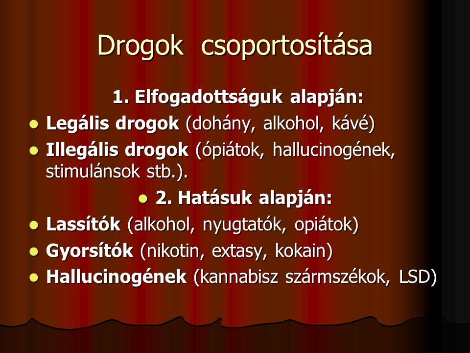 Drogok csoportosítása 1. Elfogadottságuk alapján: 1. Elfogadottságuk alapján: Legális drogok (dohány, alkohol, kávé) Legális drogok (dohány, alkohol,