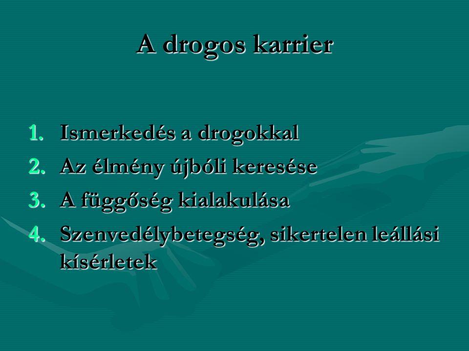 A drogos karrier 1.Ismerkedés a drogokkal 2.Az élmény újbóli keresése 3.A függőség kialakulása 4.Szenvedélybetegség, sikertelen leállási kísérletek