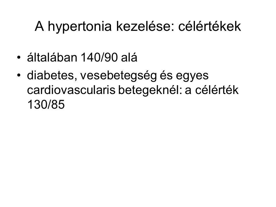 A hypertonia kezelése: célértékek általában 140/90 alá diabetes, vesebetegség és egyes cardiovascularis betegeknél: a célérték 130/85