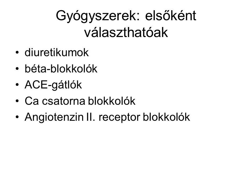 Gyógyszerek: elsőként választhatóak diuretikumok béta-blokkolók ACE-gátlók Ca csatorna blokkolók Angiotenzin II. receptor blokkolók