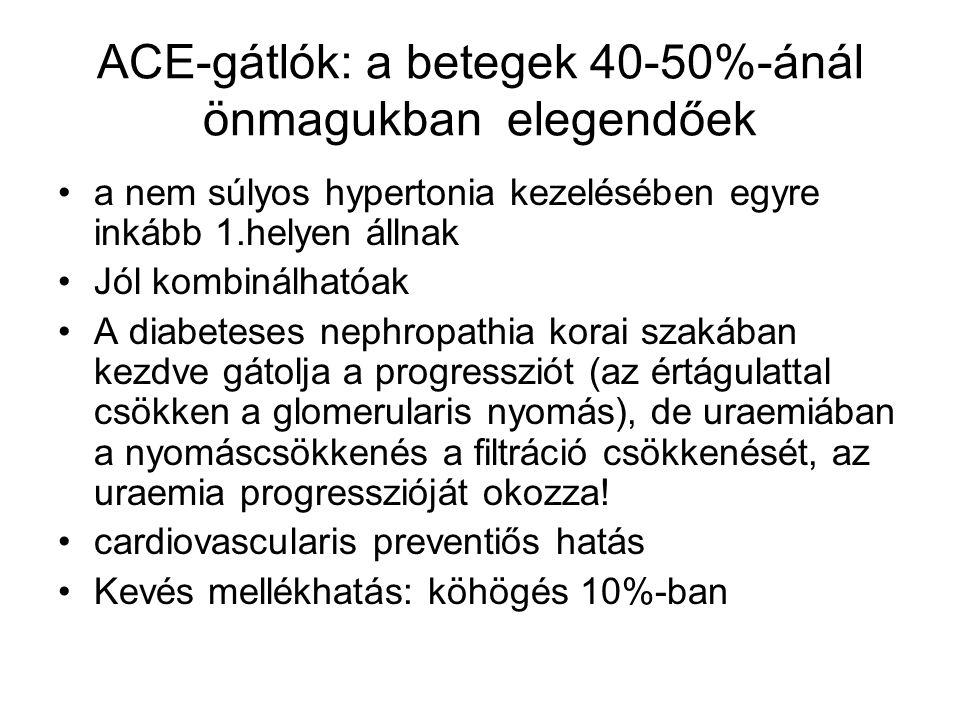 ACE-gátlók: a betegek 40-50%-ánál önmagukban elegendőek a nem súlyos hypertonia kezelésében egyre inkább 1.helyen állnak Jól kombinálhatóak A diabeteses nephropathia korai szakában kezdve gátolja a progressziót (az értágulattal csökken a glomerularis nyomás), de uraemiában a nyomáscsökkenés a filtráció csökkenését, az uraemia progresszióját okozza.