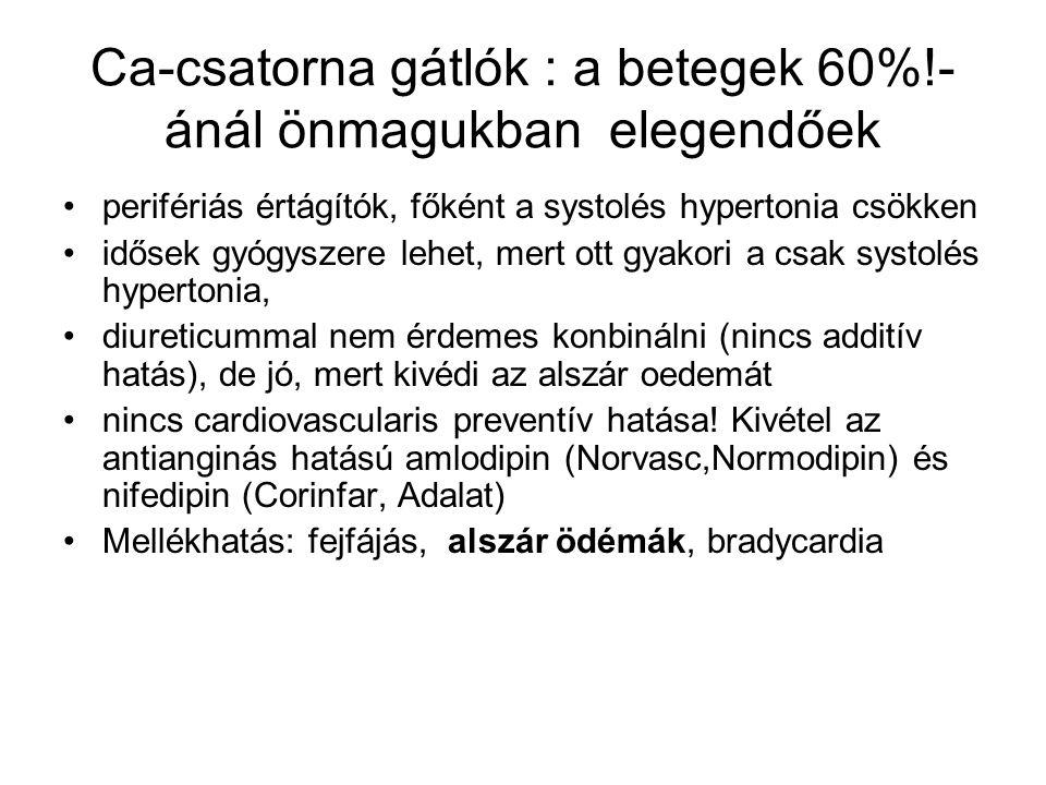 Ca-csatorna gátlók : a betegek 60%!- ánál önmagukban elegendőek perifériás értágítók, főként a systolés hypertonia csökken idősek gyógyszere lehet, mert ott gyakori a csak systolés hypertonia, diureticummal nem érdemes konbinálni (nincs additív hatás), de jó, mert kivédi az alszár oedemát nincs cardiovascularis preventív hatása.