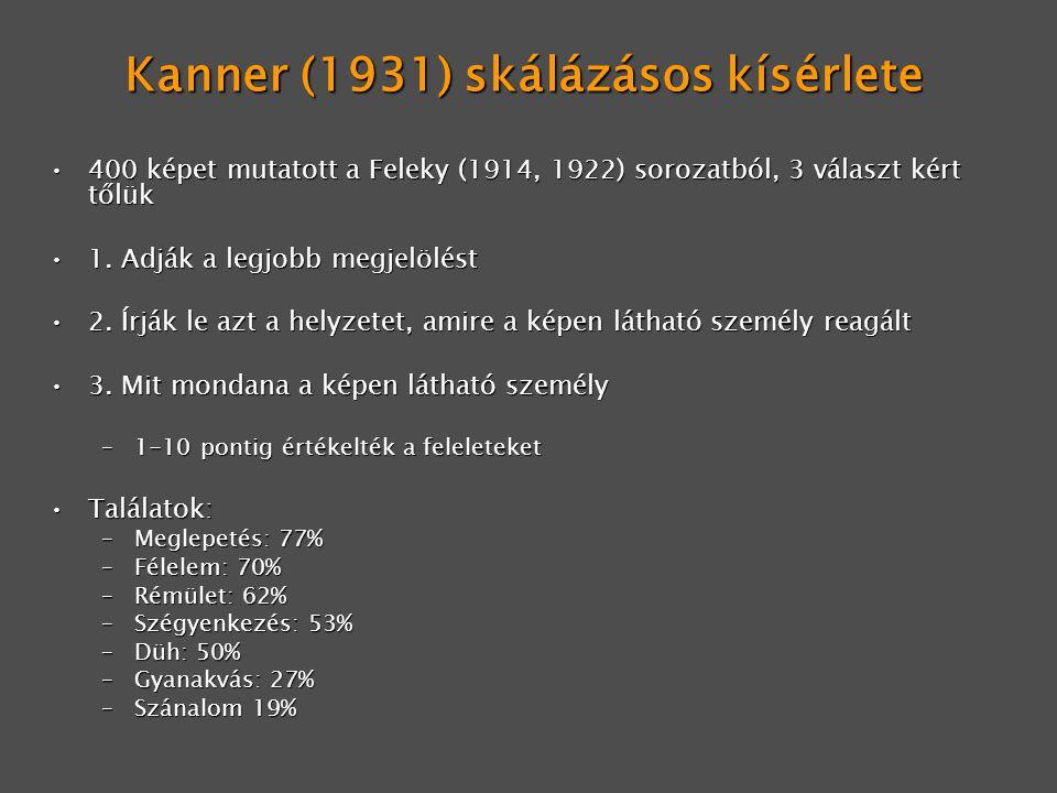 Kanner (1931) skálázásos kísérlete 400 képet mutatott a Feleky (1914, 1922) sorozatból, 3 választ kért tőlük400 képet mutatott a Feleky (1914, 1922) s