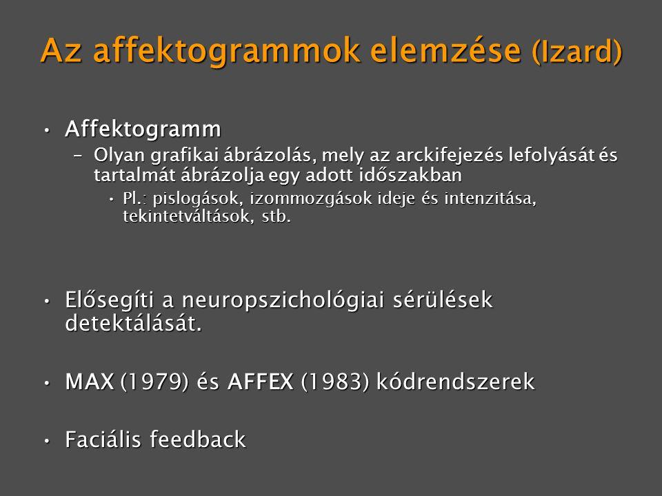 Az affektogrammok elemzése (Izard) AffektogrammAffektogramm –Olyan grafikai ábrázolás, mely az arckifejezés lefolyását és tartalmát ábrázolja egy adot