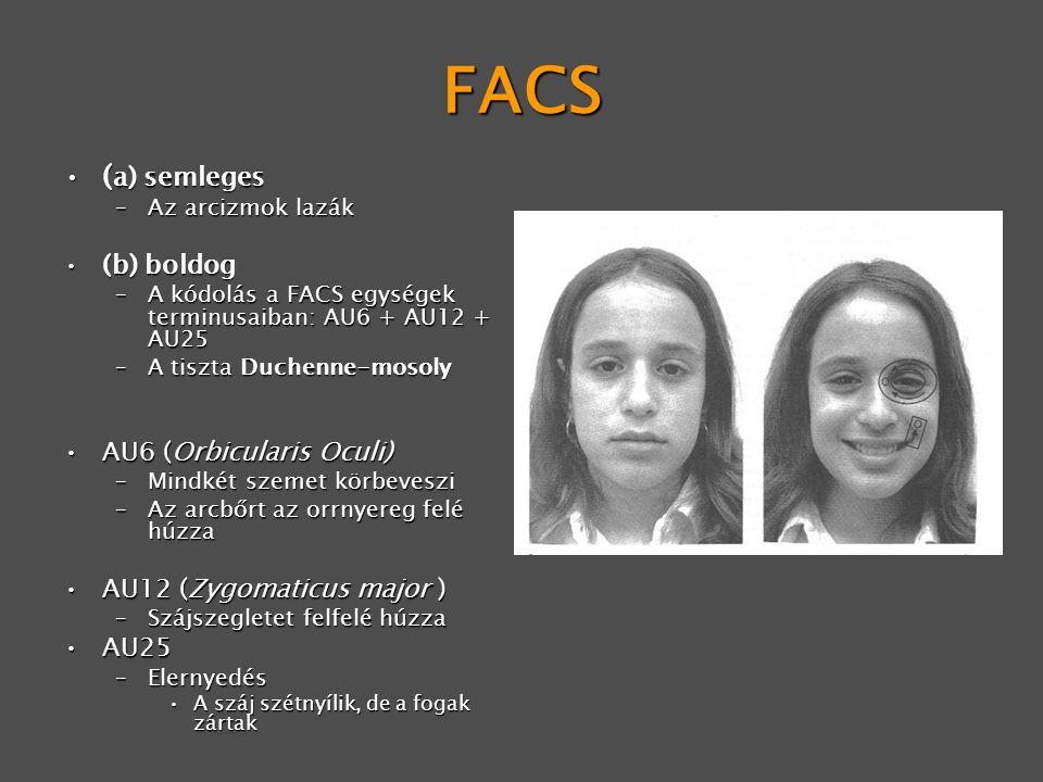 FACS ( a) semleges( a) semleges –Az arcizmok lazák (b) boldog(b) boldog –A kódolás a FACS egységek terminusaiban: AU6 + AU12 + AU25 –A tiszta Duchenne