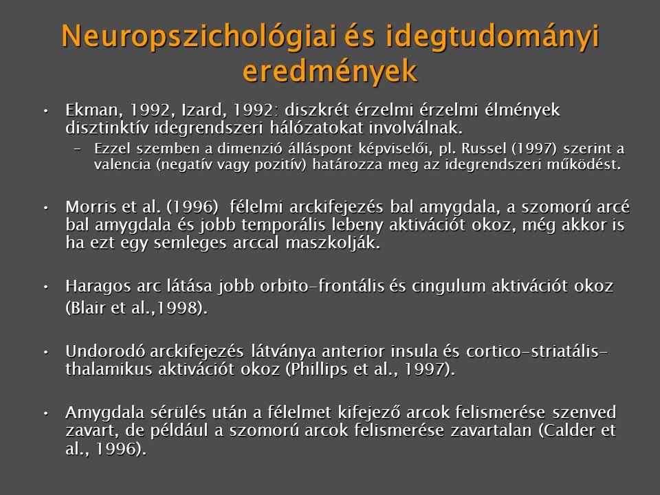 Neuropszichológiai és idegtudományi eredmények Ekman, 1992, Izard, 1992: diszkrét érzelmi érzelmi élmények disztinktív idegrendszeri hálózatokat invol
