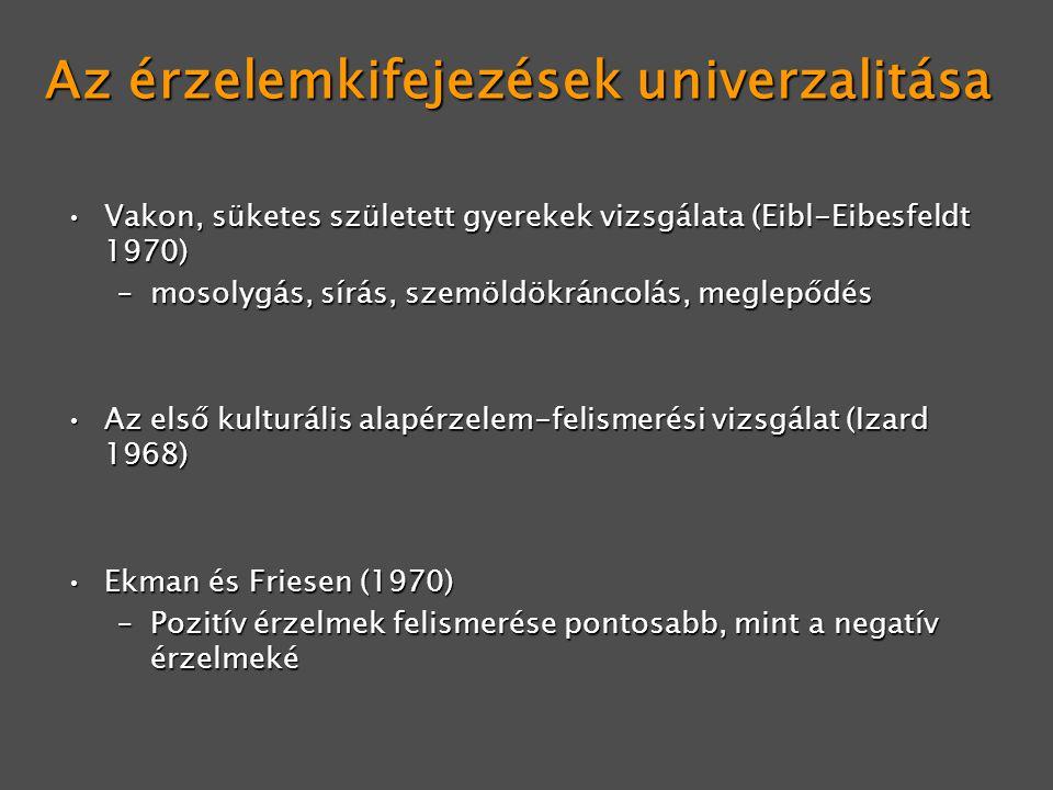 Az érzelemkifejezések univerzalitása Vakon, süketes született gyerekek vizsgálata (Eibl-Eibesfeldt 1970)Vakon, süketes született gyerekek vizsgálata (