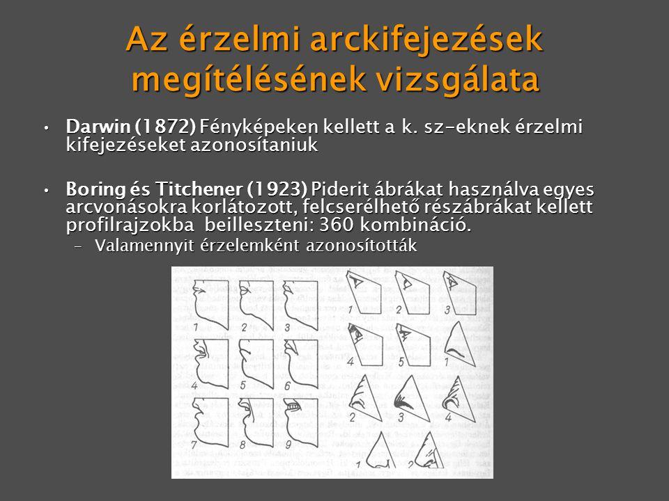 Boring és Titchener (1923) Szájak: –1 normális, –2 édeskés, –3 keserű, –4 kellemetlen, –5 csökönyös, –6 csökönyös és kellemetlen, –7 figyelő, –8 kellemetlen és figyelő, –9 gúnyos és mérges