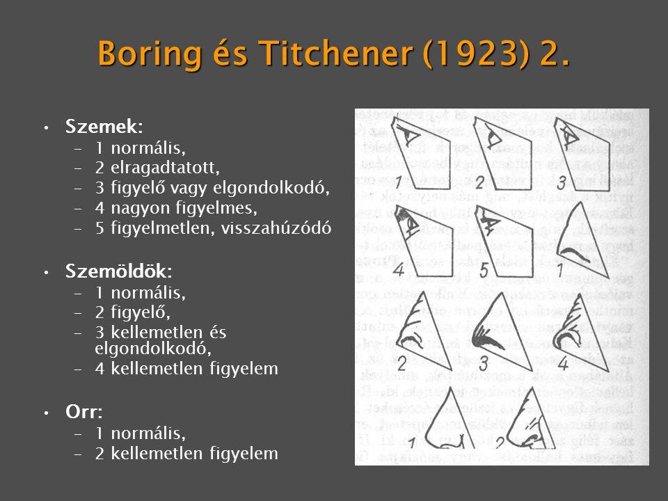 Boring és Titchener (1923) 2. Szemek: –1 normális, –2 elragadtatott, –3 figyelő vagy elgondolkodó, –4 nagyon figyelmes, –5 figyelmetlen, visszahúzódó