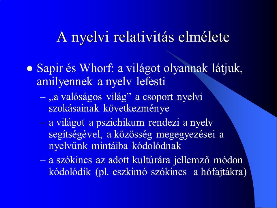 """A nyelvi relativitás elmélete Sapir és Whorf: a világot olyannak látjuk, amilyennek a nyelv lefesti –""""a valóságos világ a csoport nyelvi szokásainak következménye –a világot a pszichikum rendezi a nyelv segítségével, a közösség megegyezései a nyelvünk mintáiba kódolódnak –a szókincs az adott kultúrára jellemző módon kódolódik (pl."""