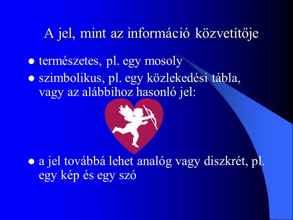 A jel, mint az információ közvetítője természetes, pl.