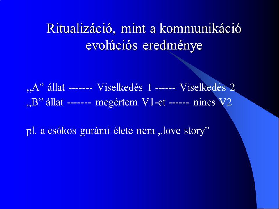 """Ritualizáció, mint a kommunikáció evolúciós eredménye """" A állat ------- Viselkedés 1 ------ Viselkedés 2 """"B állat ------- megértem V1-et ------ nincs V2 pl."""