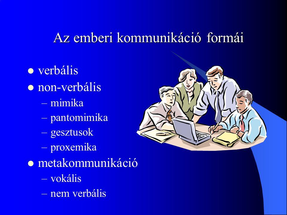 Az emberi kommunikáció formái verbális non-verbális –mimika –pantomimika –gesztusok –proxemika metakommunikáció –vokális –nem verbális
