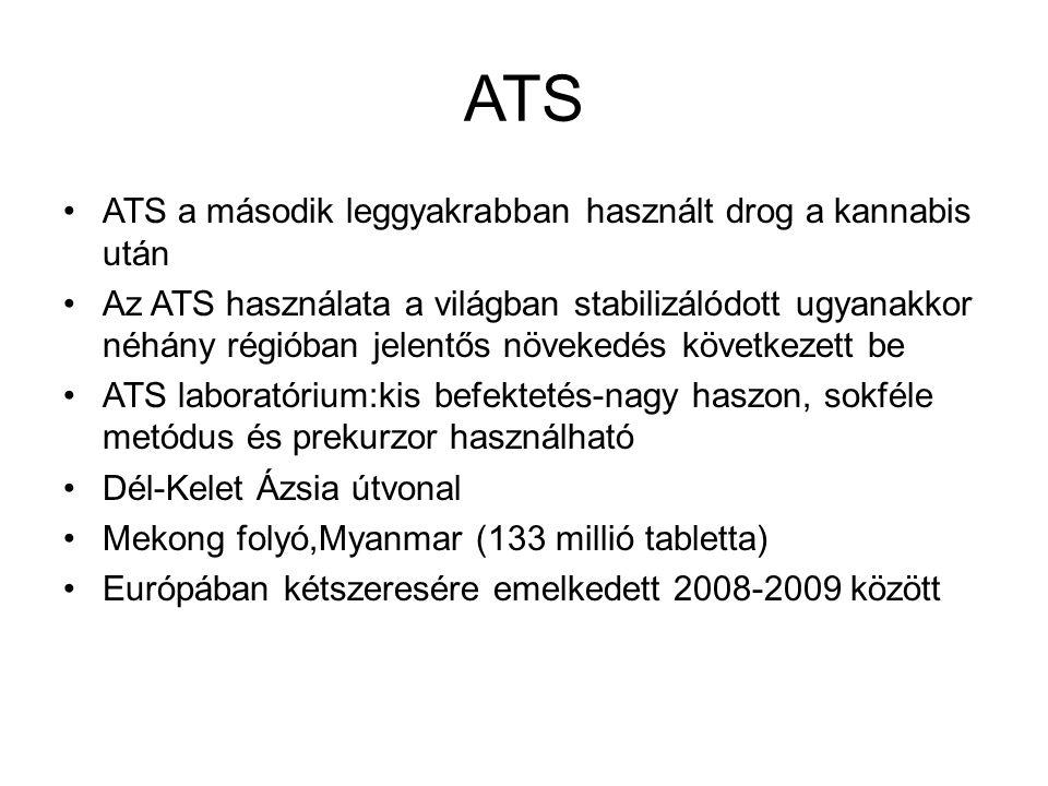 ATS ATS a második leggyakrabban használt drog a kannabis után Az ATS használata a világban stabilizálódott ugyanakkor néhány régióban jelentős növeked