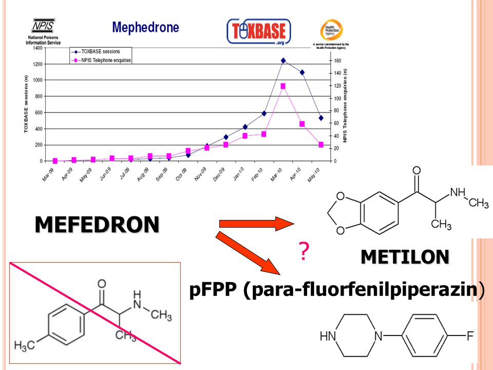 MEFEDRON METILON pFPP (para-fluorfenilpiperazin) ?