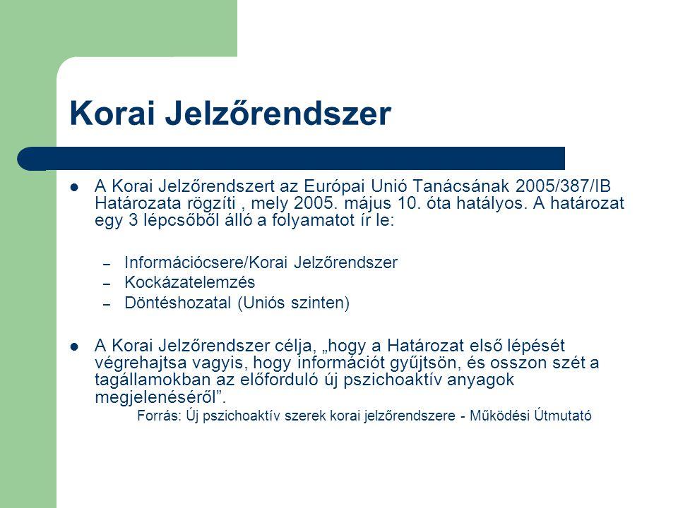 Korai Jelzőrendszer A Korai Jelzőrendszert az Európai Unió Tanácsának 2005/387/IB Határozata rögzíti, mely 2005. május 10. óta hatályos. A határozat e