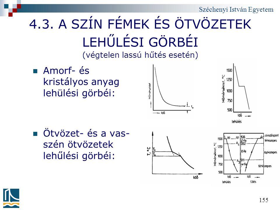 Széchenyi István Egyetem 155 4.3. A SZÍN FÉMEK ÉS ÖTVÖZETEK LEHŰLÉSI GÖRBÉI (végtelen lassú hűtés esetén) Amorf- és kristályos anyag lehülési görbéi: